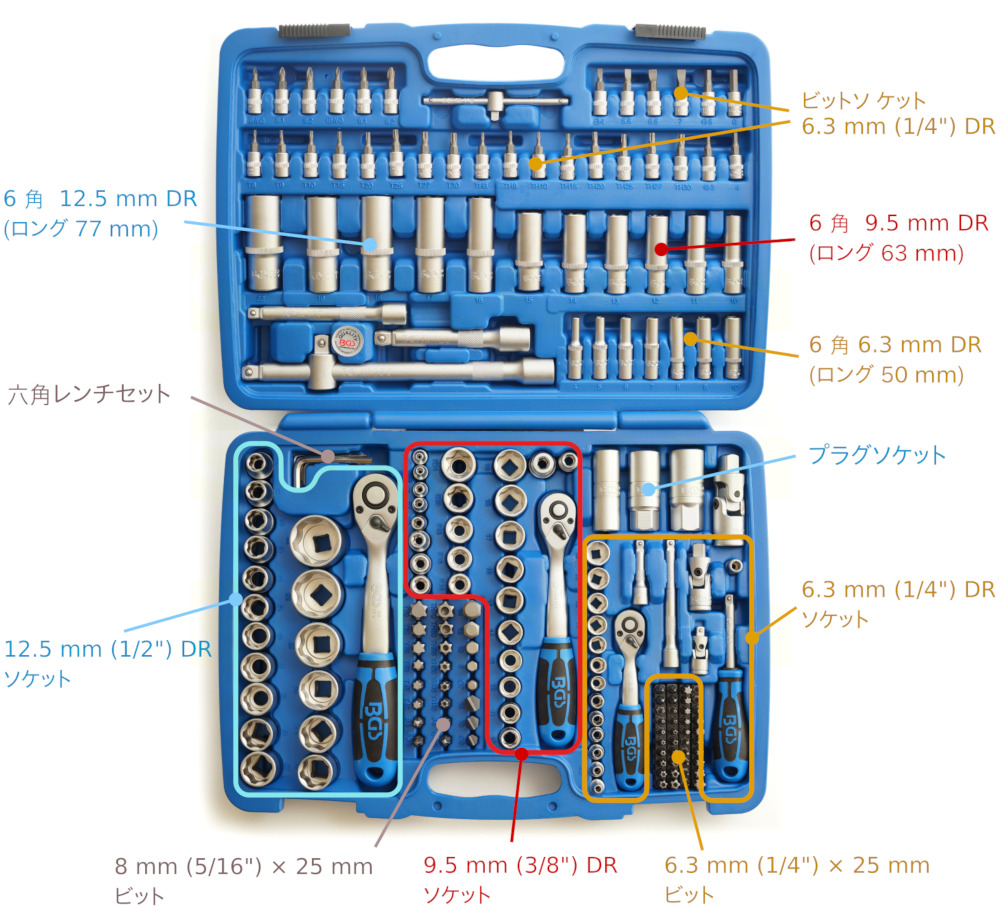 BGS socket wrench set